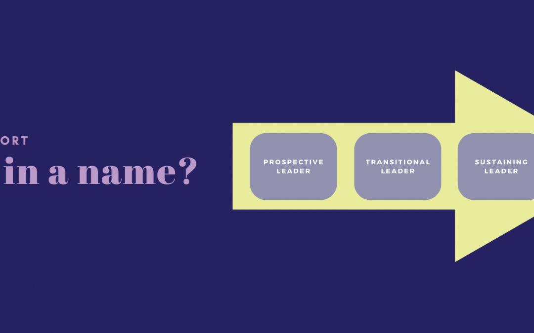 Director's Report – What's in a name?